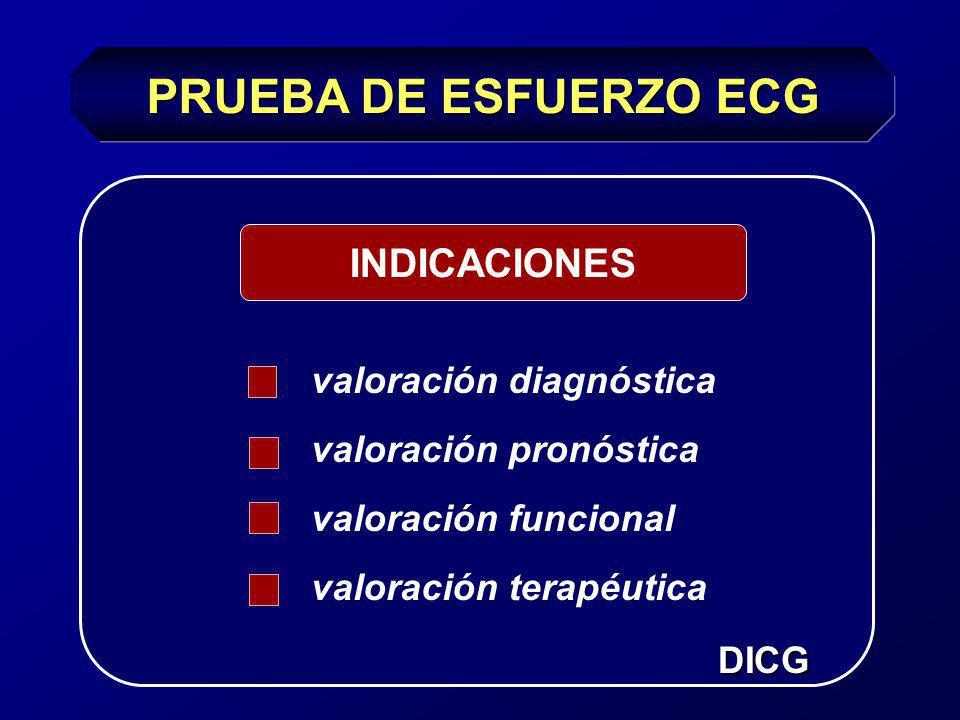 PRUEBA DE ESFUERZO ECG INDICACIONES valoración diagnóstica