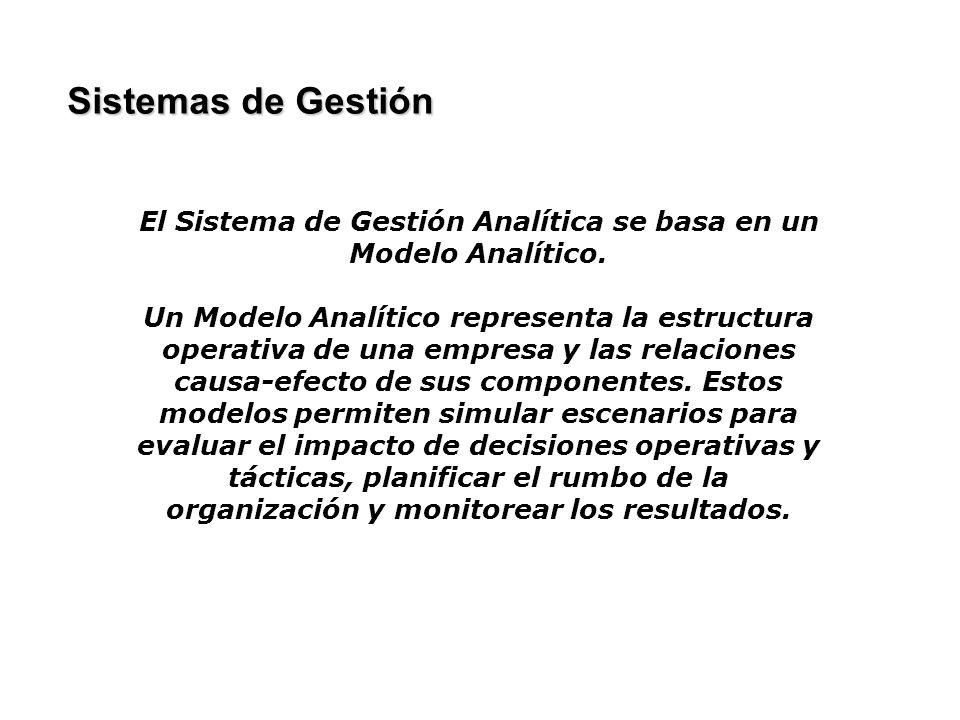 El Sistema de Gestión Analítica se basa en un Modelo Analítico.