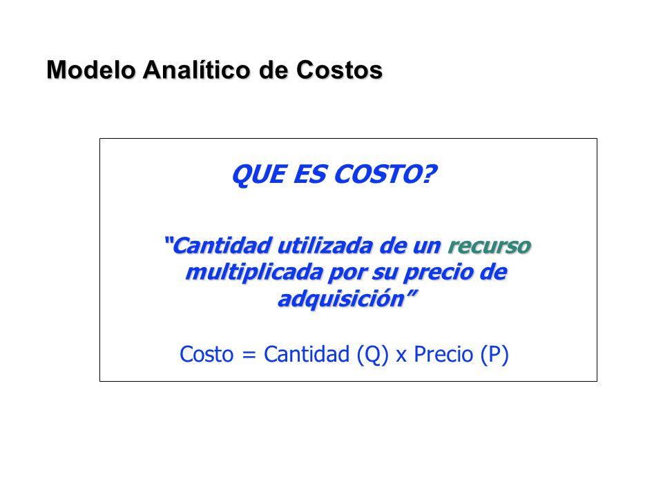 Modelo Analítico de Costos