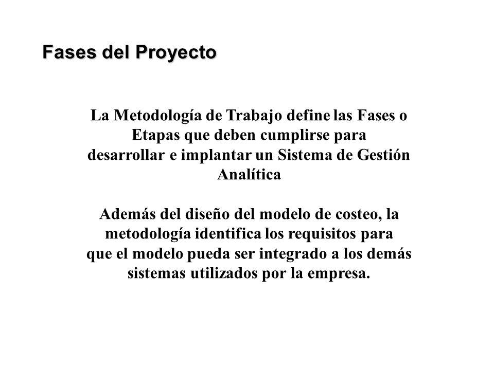 Fases del Proyecto La Metodología de Trabajo define las Fases o Etapas que deben cumplirse para.