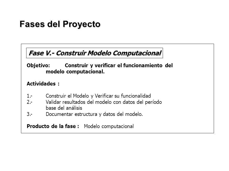 Fase V.- Construir Modelo Computacional