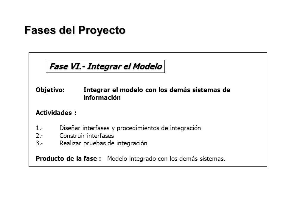 Fase VI.- Integrar el Modelo