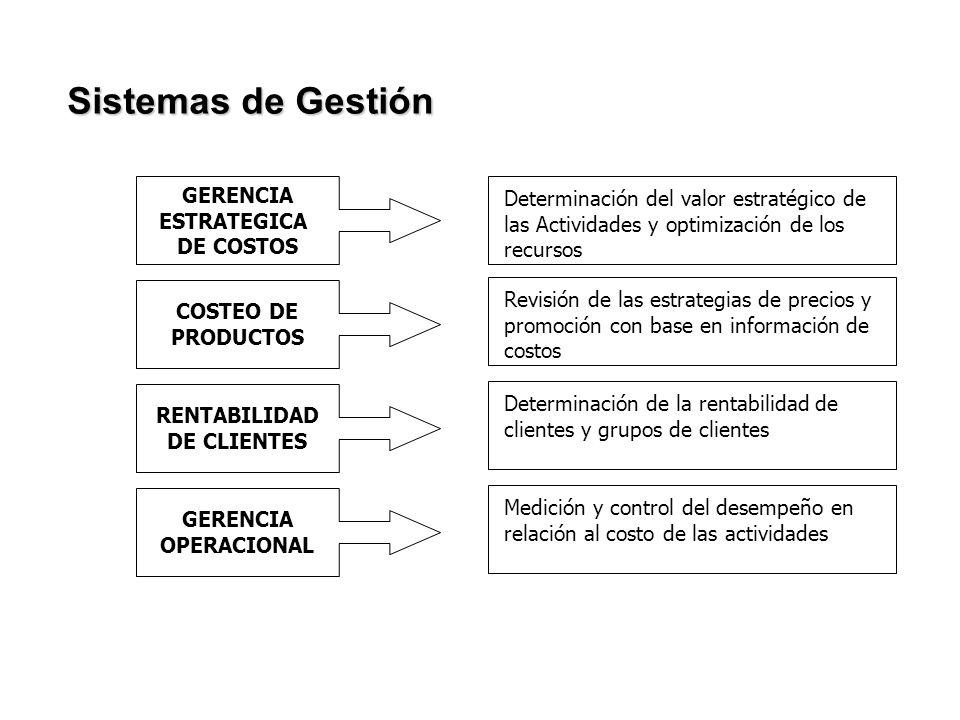 Sistemas de Gestión GERENCIA