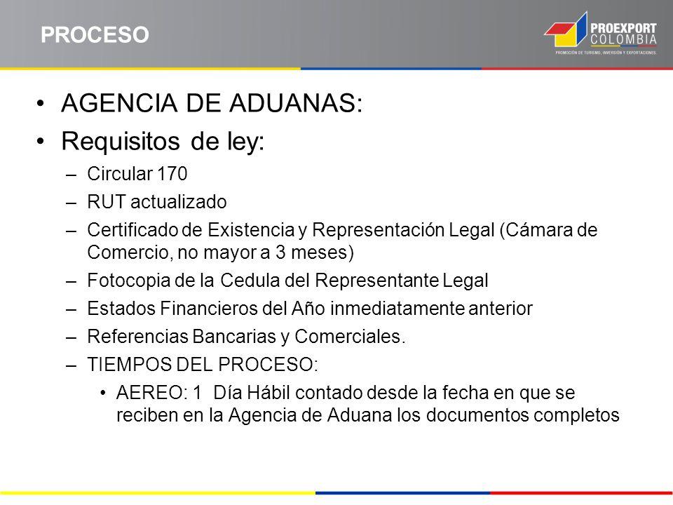 AGENCIA DE ADUANAS: Requisitos de ley: PROCESO Circular 170