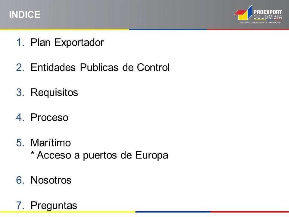 Entidades Publicas de Control Requisitos Proceso Marítimo