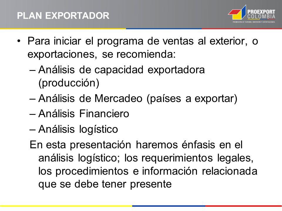 Análisis de capacidad exportadora (producción)