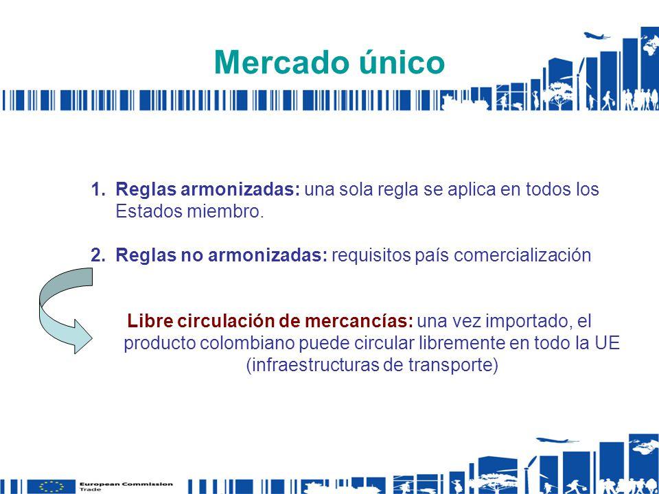 Mercado único Reglas armonizadas: una sola regla se aplica en todos los Estados miembro. Reglas no armonizadas: requisitos país comercialización.