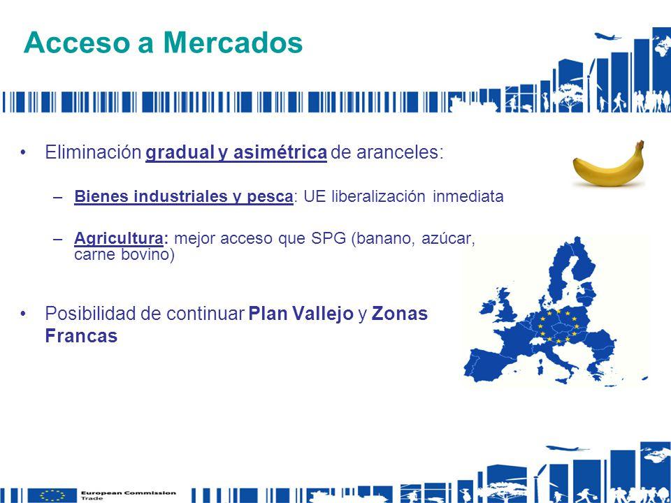 Acceso a Mercados Eliminación gradual y asimétrica de aranceles: