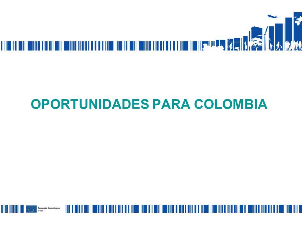 OPORTUNIDADES PARA COLOMBIA