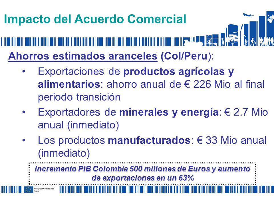 Impacto del Acuerdo Comercial