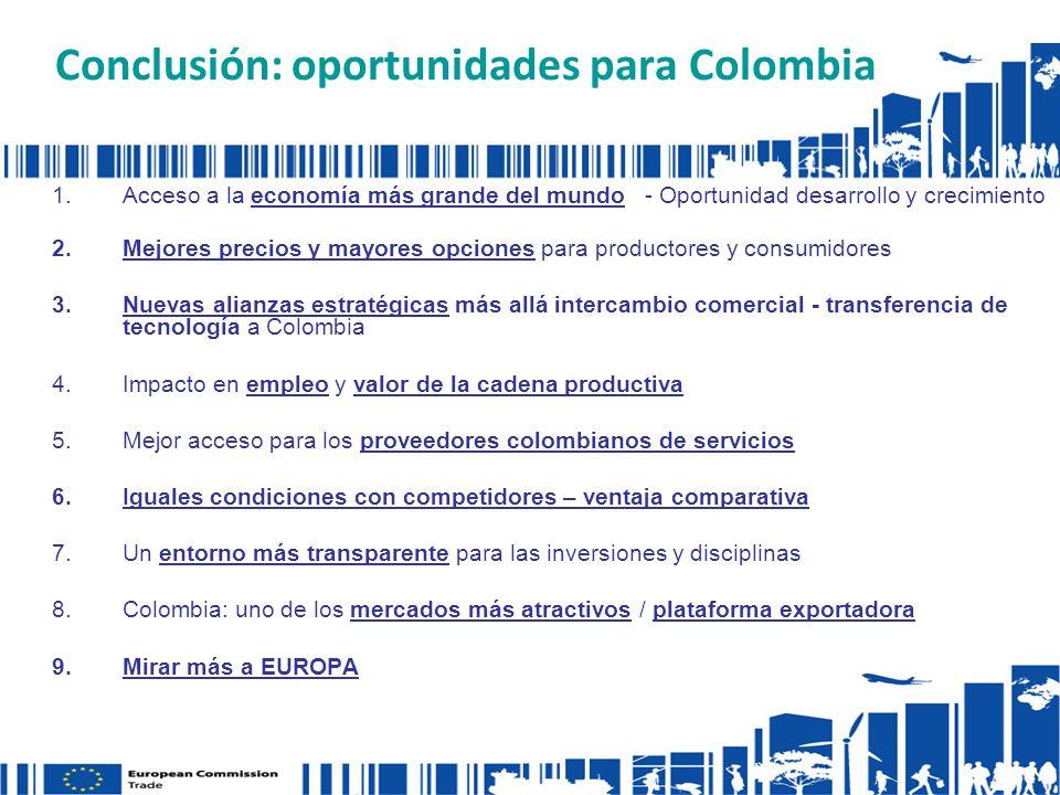 Conclusión: oportunidades para Colombia