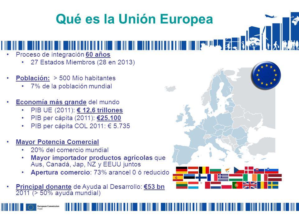 Qué es la Unión Europea Proceso de integración 60 años