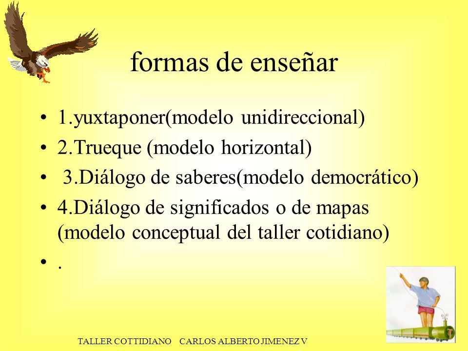formas de enseñar 1.yuxtaponer(modelo unidireccional)