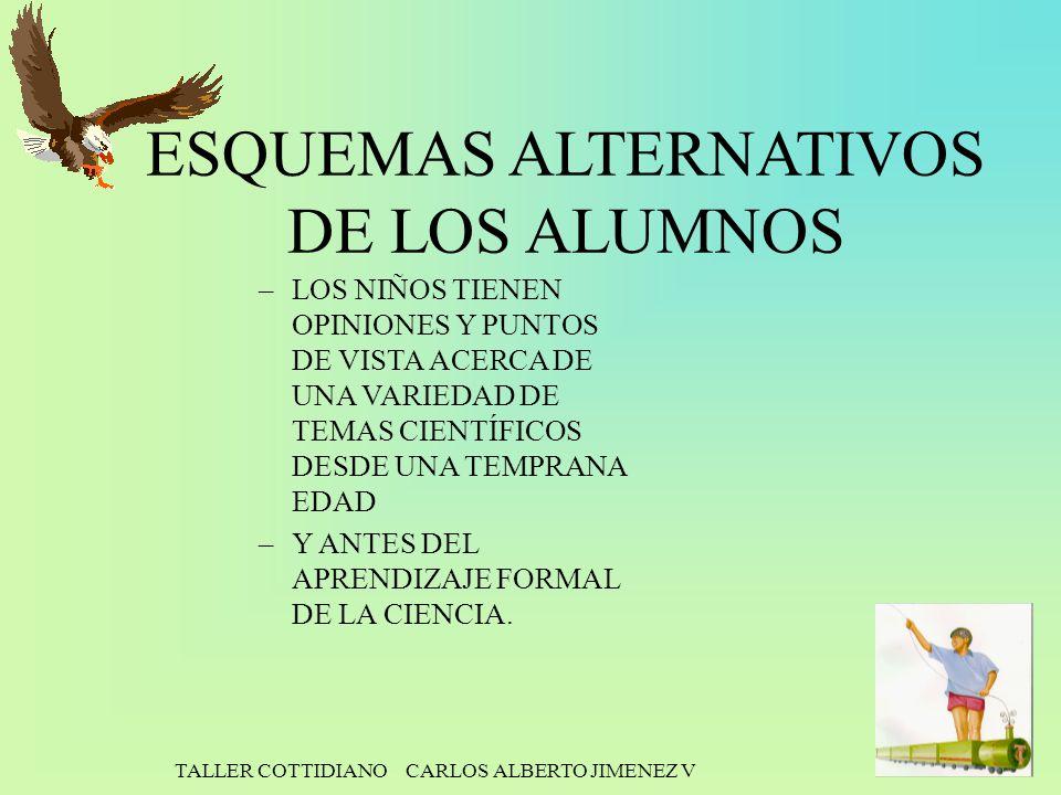 ESQUEMAS ALTERNATIVOS DE LOS ALUMNOS