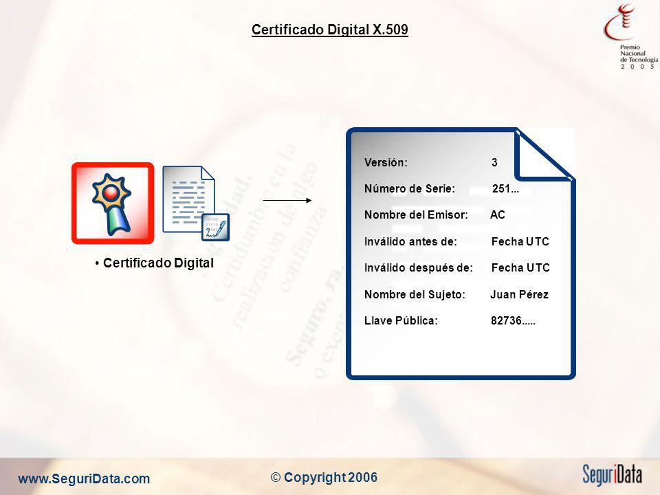 Certificado Digital X.509 Certificado Digital Versión: 3