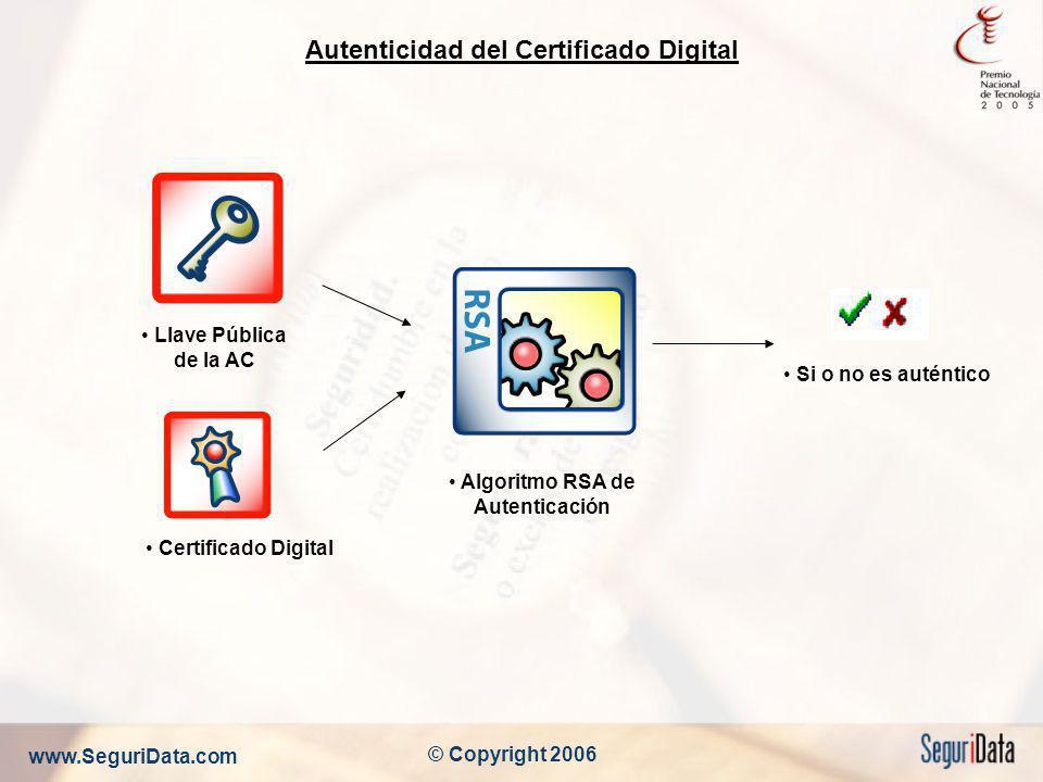 Autenticidad del Certificado Digital Algoritmo RSA de Autenticación