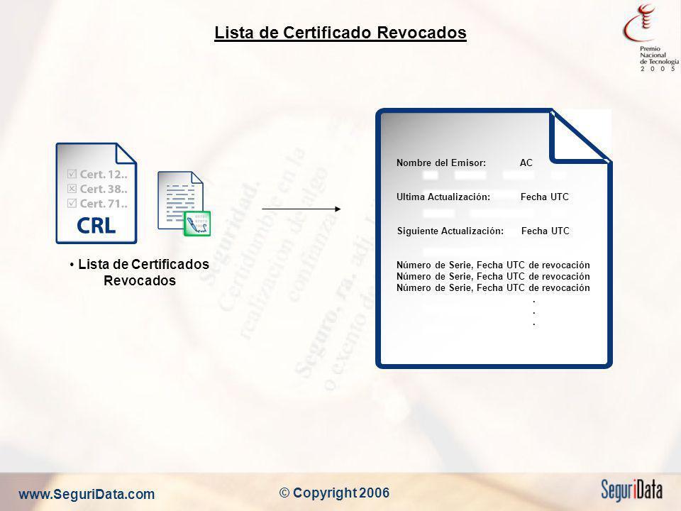 Lista de Certificado Revocados Lista de Certificados Revocados