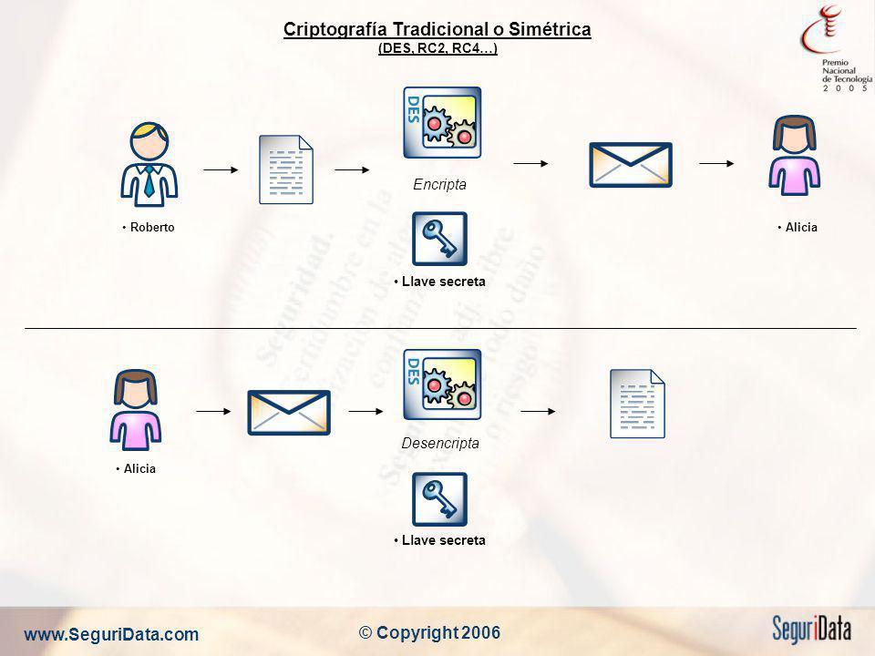 Criptografía Tradicional o Simétrica
