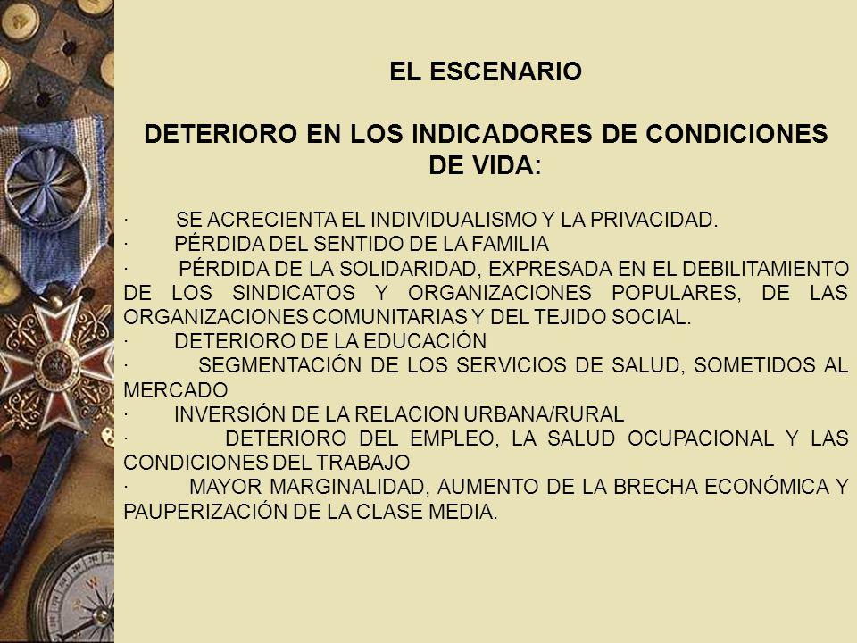 DETERIORO EN LOS INDICADORES DE CONDICIONES DE VIDA: