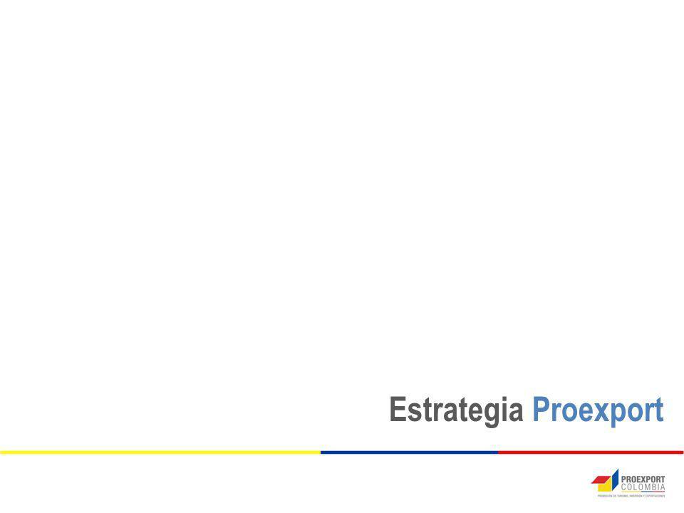 Estrategia Proexport