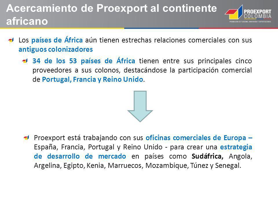 Acercamiento de Proexport al continente africano