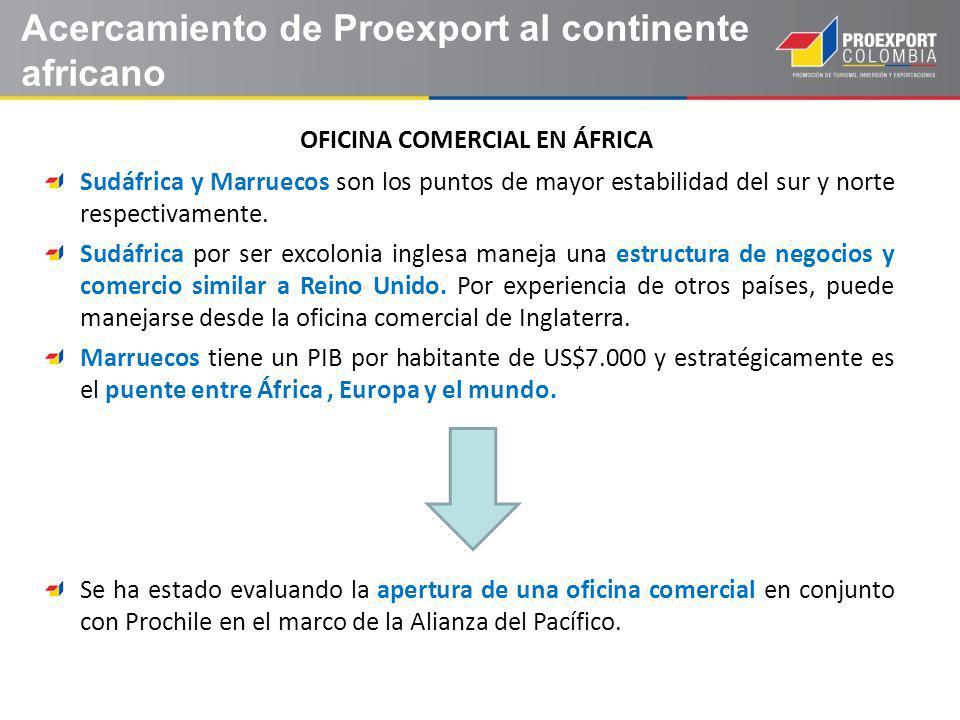 OFICINA COMERCIAL EN ÁFRICA