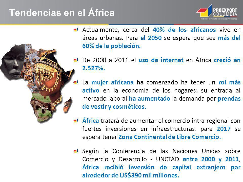 Tendencias en el África