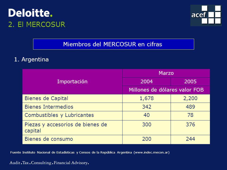 2. El MERCOSUR Miembros del MERCOSUR en cifras 1. Argentina