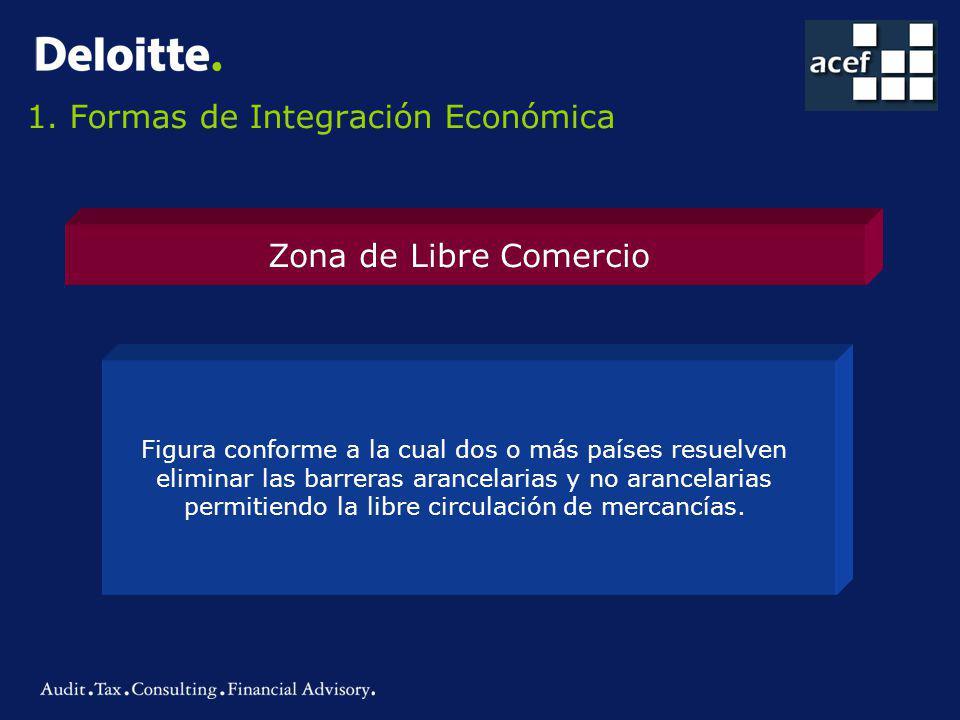 1. Formas de Integración Económica