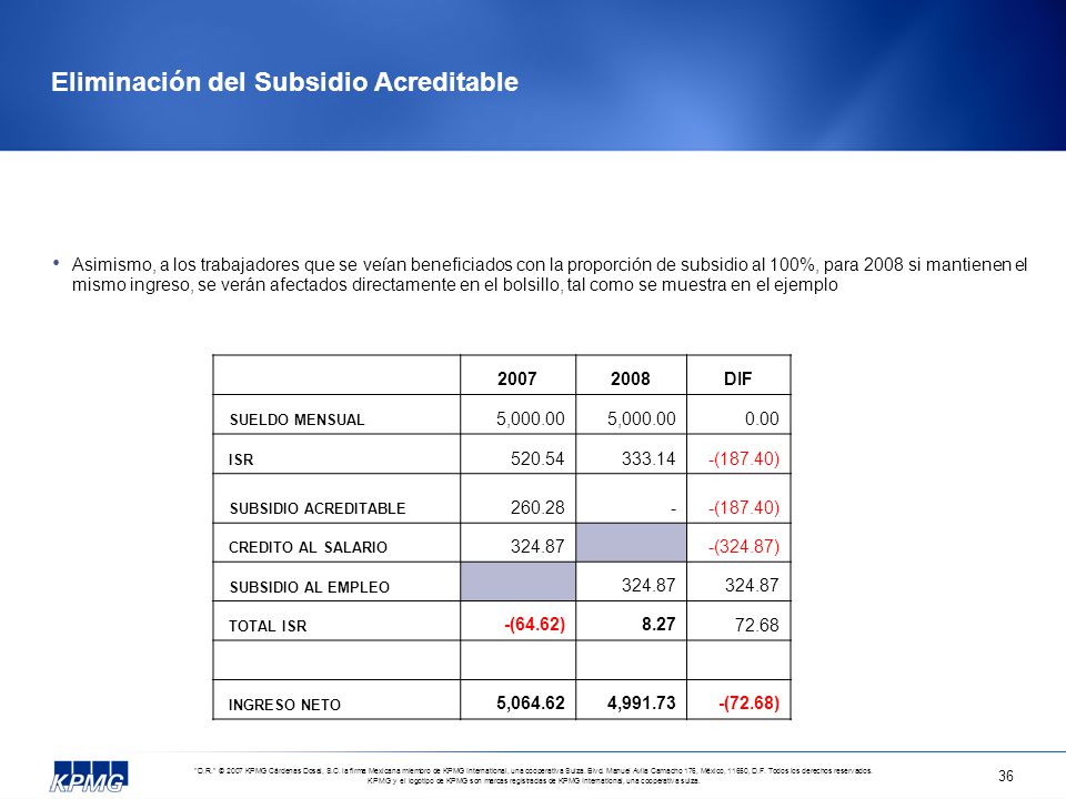 Eliminación del Subsidio Acreditable