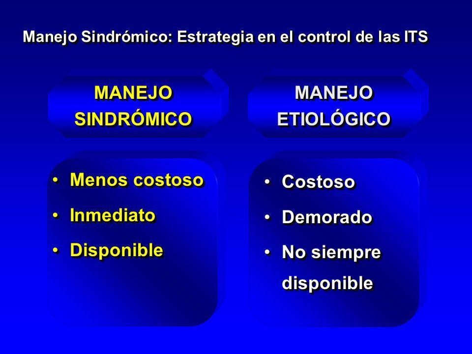 MANEJO SINDRÓMICO MANEJO ETIOLÓGICO
