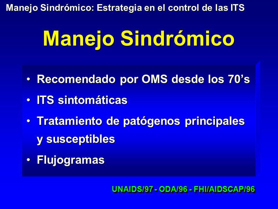 Manejo Sindrómico Recomendado por OMS desde los 70's ITS sintomáticas