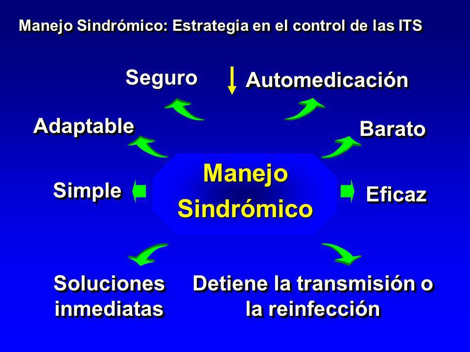 Soluciones inmediatas Detiene la transmisión o la reinfección