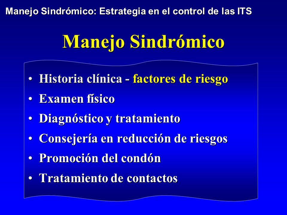 Manejo Sindrómico Historia clínica - factores de riesgo Examen físico