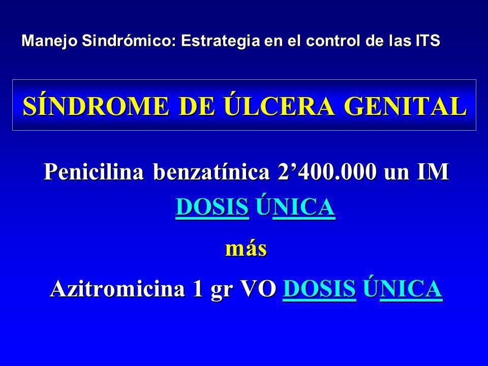 SÍNDROME DE ÚLCERA GENITAL
