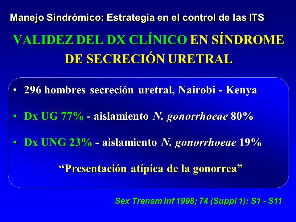 VALIDEZ DEL DX CLÍNICO EN SÍNDROME DE SECRECIÓN URETRAL