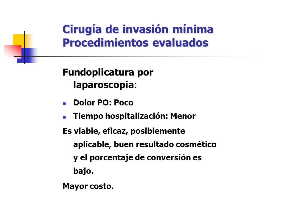 Cirugía de invasión mínima Procedimientos evaluados