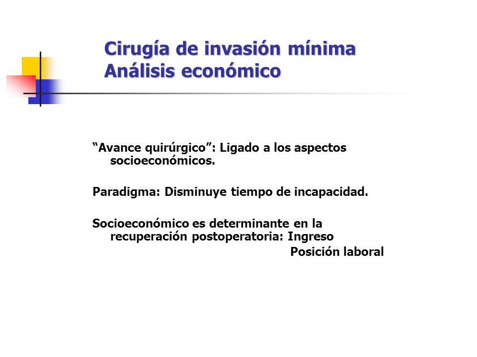 Cirugía de invasión mínima Análisis económico