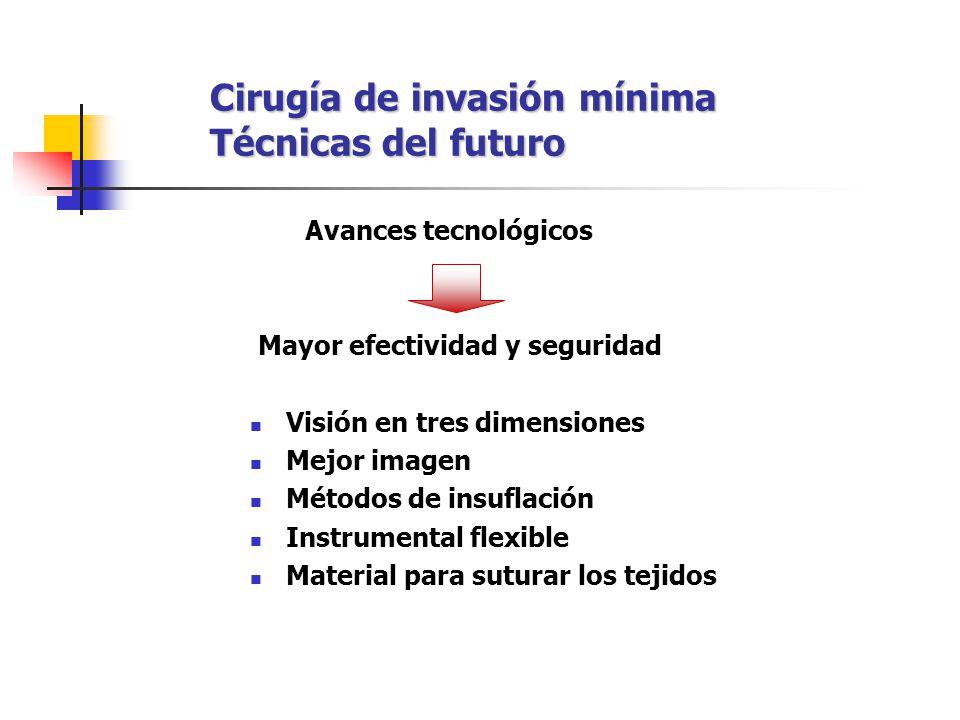 Cirugía de invasión mínima Técnicas del futuro