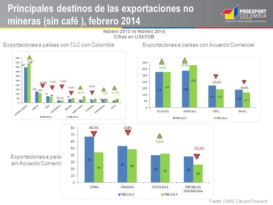 Principales destinos de las exportaciones no mineras (sin café ), febrero 2014