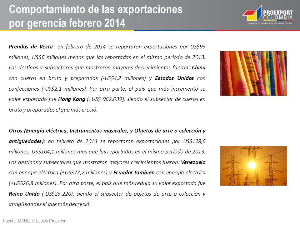 Comportamiento de las exportaciones por gerencia febrero 2014