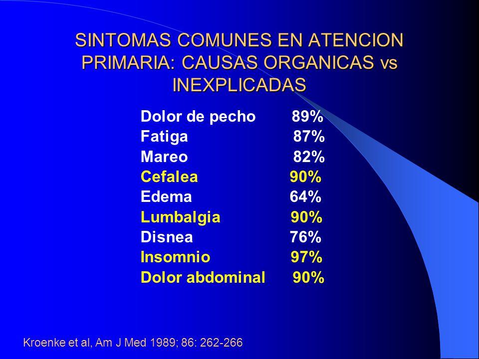 SINTOMAS COMUNES EN ATENCION PRIMARIA: CAUSAS ORGANICAS vs INEXPLICADAS