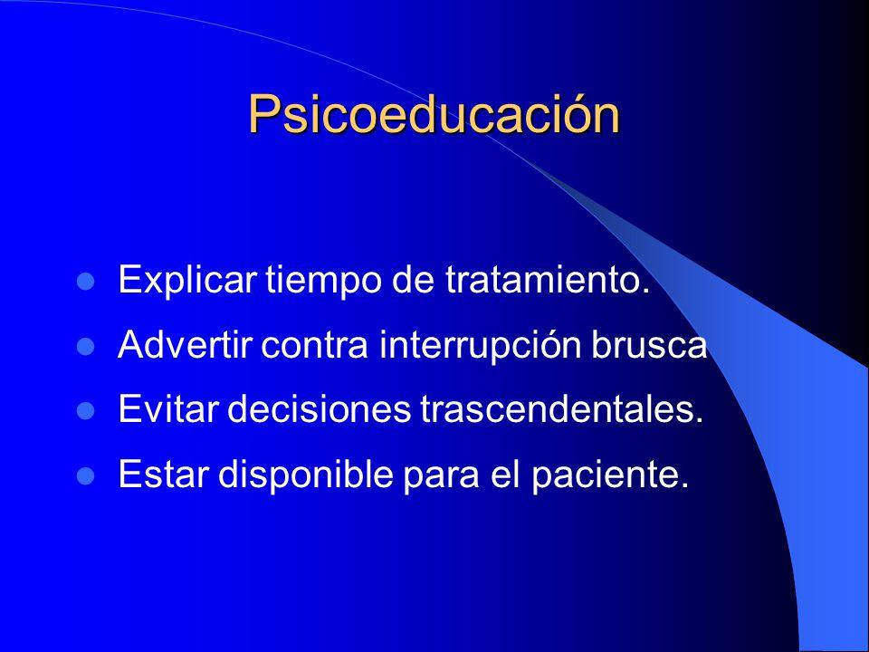 Psicoeducación Explicar tiempo de tratamiento.