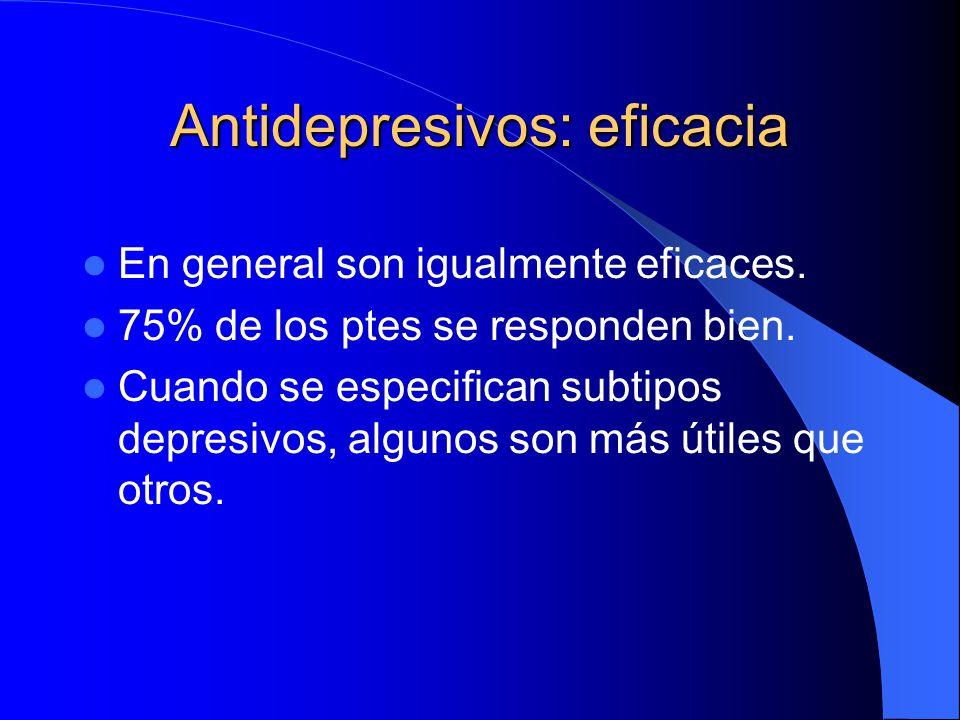 Antidepresivos: eficacia
