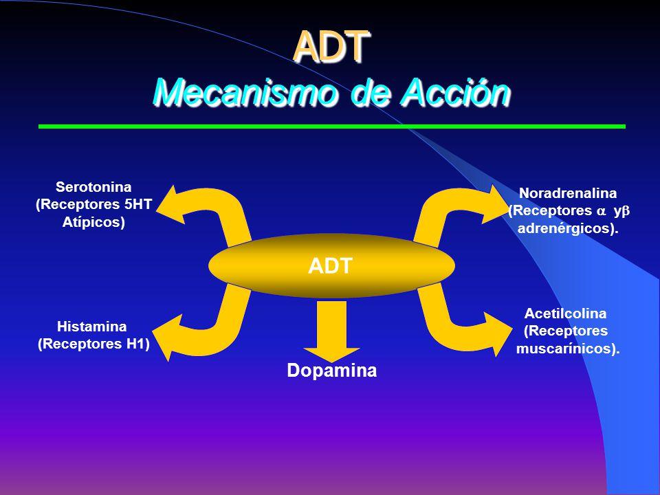ADT Mecanismo de Acción