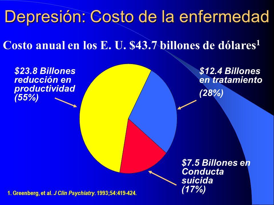 Depresión: Costo de la enfermedad