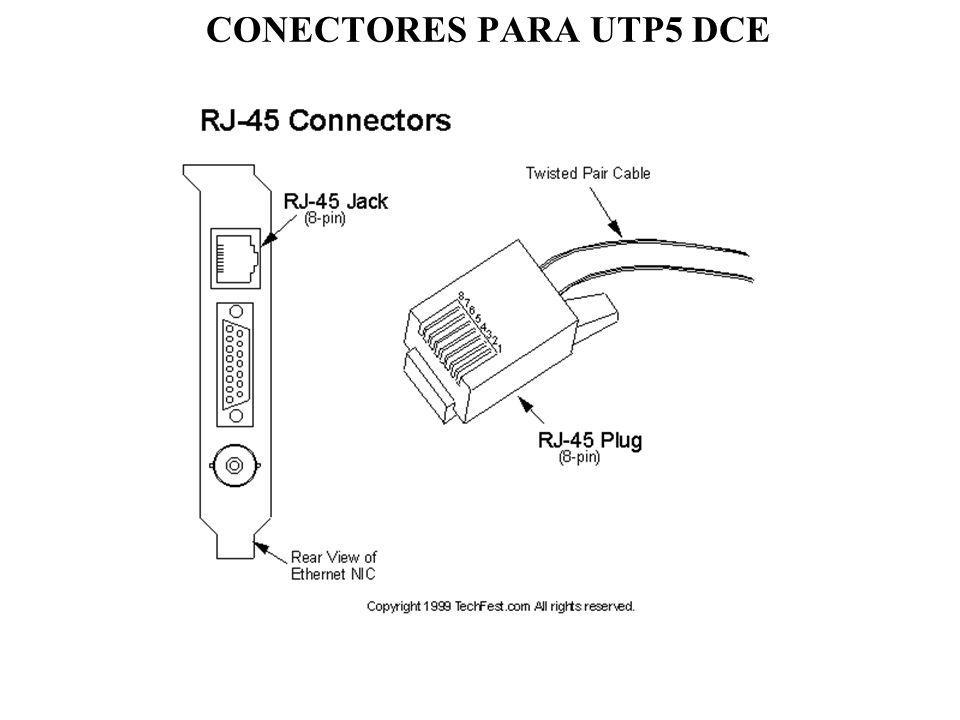 CONECTORES PARA UTP5 DCE