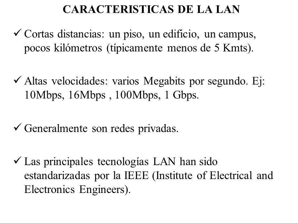 CARACTERISTICAS DE LA LAN