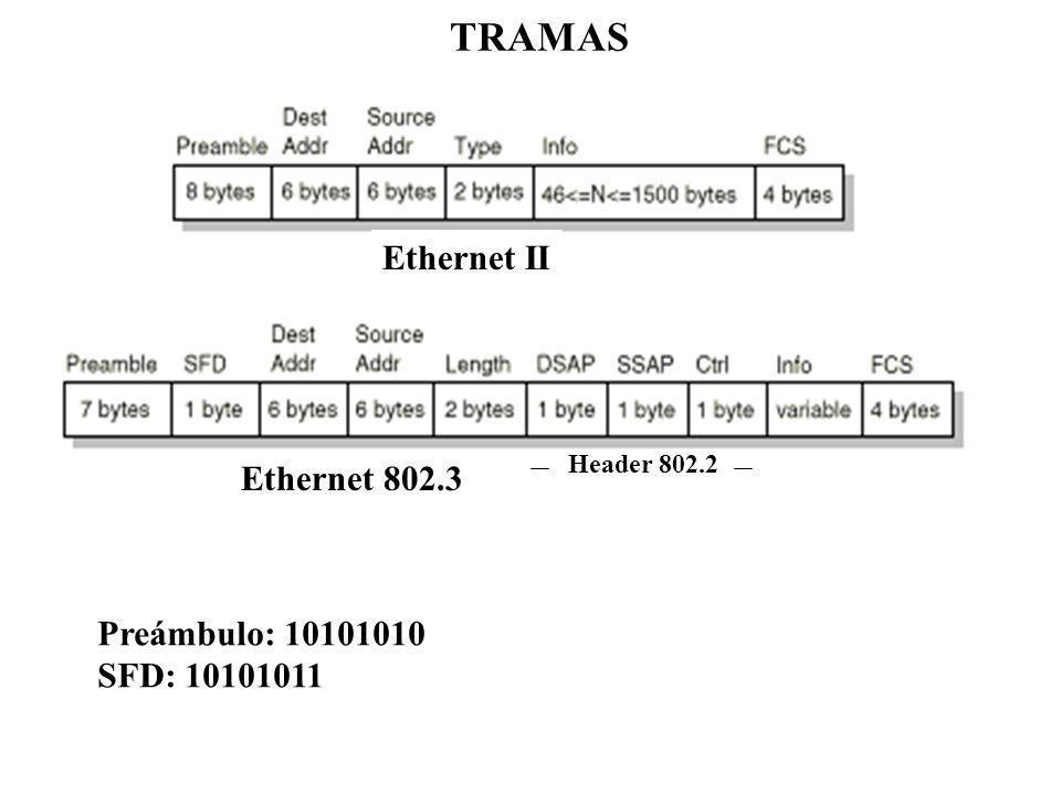 TRAMAS Ethernet II Ethernet 802.3 Preámbulo: 10101010 SFD: 10101011