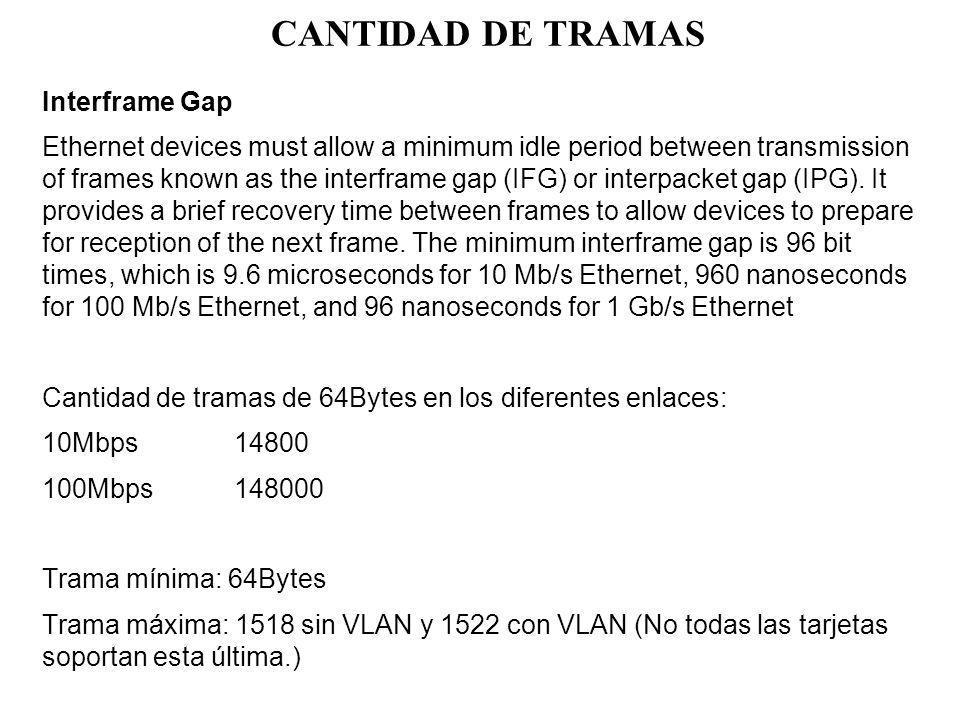 CANTIDAD DE TRAMAS Interframe Gap